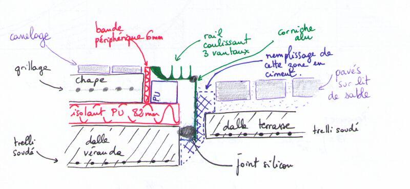 Chape Plancher Chauffant Electrique Montpellier 33